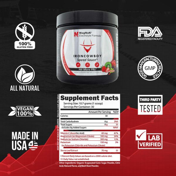 Speed Sauce Nutrition Values